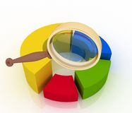 Magnifier enlarges the circular chart Stock Image