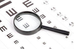 Magnifier and eye chart Royalty Free Stock Photography
