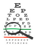 Magnifier on eyesight test chart Royalty Free Stock Photos