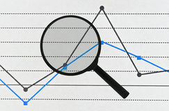Magnifier and graph Royalty Free Stock Image