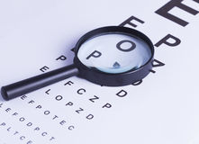 Magnifying glass and eye test Royalty Free Stock Image