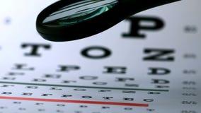 Magnifying glass falling on eye test Royalty Free Stock Photo