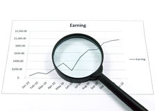 Magnifying glass and graph Royalty Free Stock Image