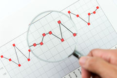 Magnifying glass over financial graph Royalty Free Stock Image