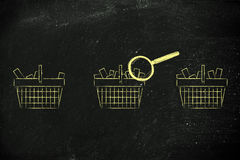 Magnifying glass on shopping baskets with different amount of it Stock Photography