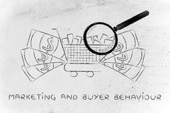 Magnifying glass on shopping cart & big cash, market research Stock Image