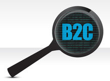 Magnifying optical glass with words b2c Stock Image