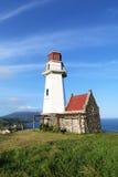 Mahatao or Tayid lighthouse on the island of Batanes - Series 2 Stock Photography