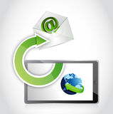 Mail communication using tablet. illustration Royalty Free Stock Photo