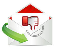 Mail Dislike Thumb down Sign Stock Photography
