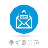 Mail icon. Envelope symbol. Message sign. Mail icon. Envelope symbol. Message spam sign. Mail navigation button. Copy files, chat speech bubble and chart web Royalty Free Stock Photo