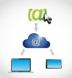 Mail online connection network. cloud computing Stock Photography