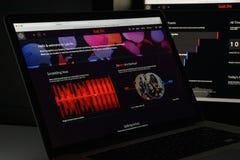 Mailand, Italien - 10. August 2017: Lastfm-Websitehomepage Es ist Lizenzfreie Stockfotografie