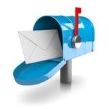 mailbox ελεύθερη απεικόνιση δικαιώματος