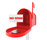 Mailbox with No Spam Sign Stock Images
