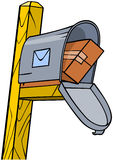 Mailbox-Paket Lizenzfreie Stockfotografie
