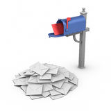 Mailbox - Spam Stock Photography