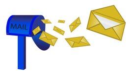 Mailbox und Zeichen Lizenzfreie Stockfotografie