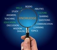 La connaissance Photographie stock
