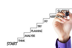 Main dessinant une échelle avec le plan de stratégie Images stock