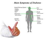 Main Symptoms of Diabetes Stock Images