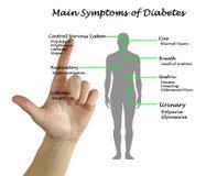 Main Symptoms of Diabetes Stock Image