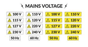 Mains voltage stickers. Royalty Free Stock Photos
