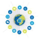 Maison écologique verte de Digital, Internet des choses au centre - concept de construction abstrait avec des icônes Image libre de droits
