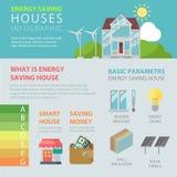 Maison économiseuse d'énergie à plat infographic : eco à la maison futé Photos libres de droits