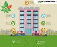 Maison de rapport d'Eco infographic Maison verte d'écologie dans la ville Illustration plate de vecteur de style