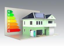 Maison futée avec le système de panneau solaire, efficie d'énergie Image stock