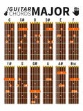 Major chords chart for guitar with fingers position Stock Images