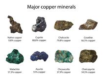 Major copper minerals also ores with names isolated royalty free stock image