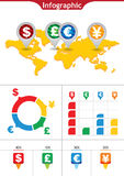 Major currencies infographic Royalty Free Stock Image
