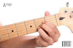A major guitar chord tutorial Royalty Free Stock Image