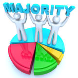 Majority Rule People Holding Word on Pie Chart Winners. A group of three people lift and hold the word Majority to represent that they are the largest share or Stock Images