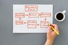 Make a business plan. Sketch near cup of coffee on grey background top view Royalty Free Stock Photography