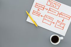 Make a business plan. Sketch near cup of coffee on grey background top view copyspace Stock Photography