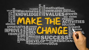 Make the change with related word cloud hand drawing on blackboa Royalty Free Stock Photo