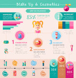 Make up and cosmetics vector flat infographic temlpate icons Stock Images