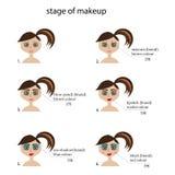 Makeup sceny dla kosmetyka katalogu Fotografia Stock