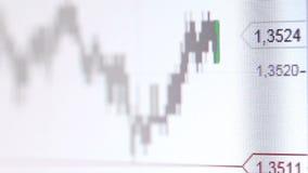 Makro- strzał realtime giełda papierów wartościowych handlu postacie na ekranie komputerowym zbiory wideo