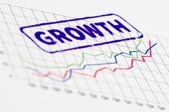 Makro- strzał stemplowy przyrost na narastającym wykresie Obraz Stock