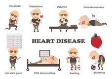 Maladie cardiaque de symptômes illustration stock