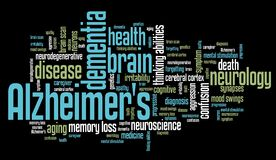 Maladie d'Alzheimer Images stock