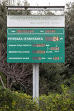 Malagrotta landfill (Rome, Italy). Sign summary photovoltaic system. Malagrotta landfill in Rome (Italy). Sign summary of electricity produced by a great cover Stock Image