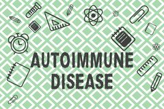 Malattia autoimmune del testo della scrittura Anticorpi insoliti di significato di concetto che mirano ai loro propri tessuti del royalty illustrazione gratis