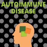 Malattia autoimmune del testo della scrittura Anticorpi insoliti di significato di concetto che mirano ai loro propri tessuti del illustrazione di stock