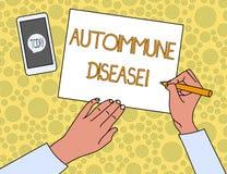 Malattia autoimmune del testo della scrittura I tessuti del corpo di significato di concetto sono attaccati dal suo proprio uomo  royalty illustrazione gratis