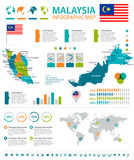 Malaysia - infographic map and flag - illustration Stock Images